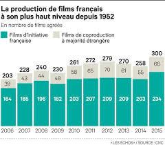 film français2